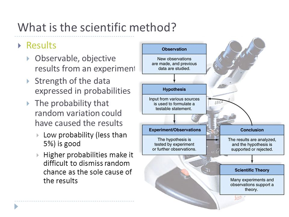 What is the scientific method?  Results  Observable, objective results from an experiment  Strength of the data expressed in probabilities  The pr