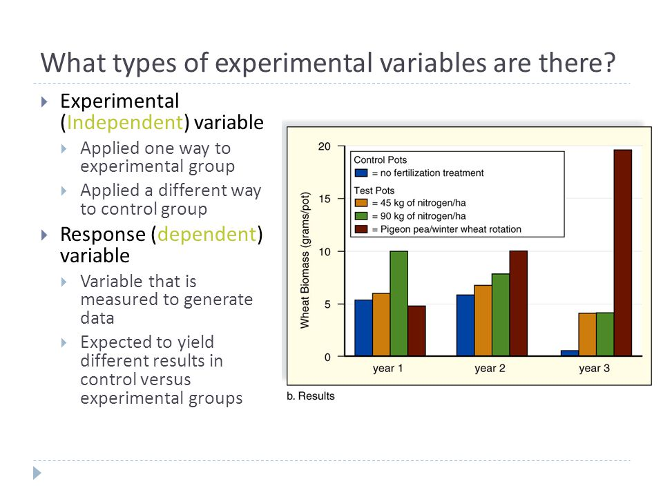 What types of experimental variables are there?  Experimental (Independent) variable  Applied one way to experimental group  Applied a different wa