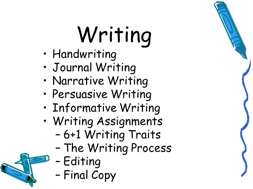 Writing Handwriting Journal Writing Narrative Writing Persuasive Writing Informative Writing Writing Assignments –6+1 Writing Traits –The Writing Process –Editing –Final Copy