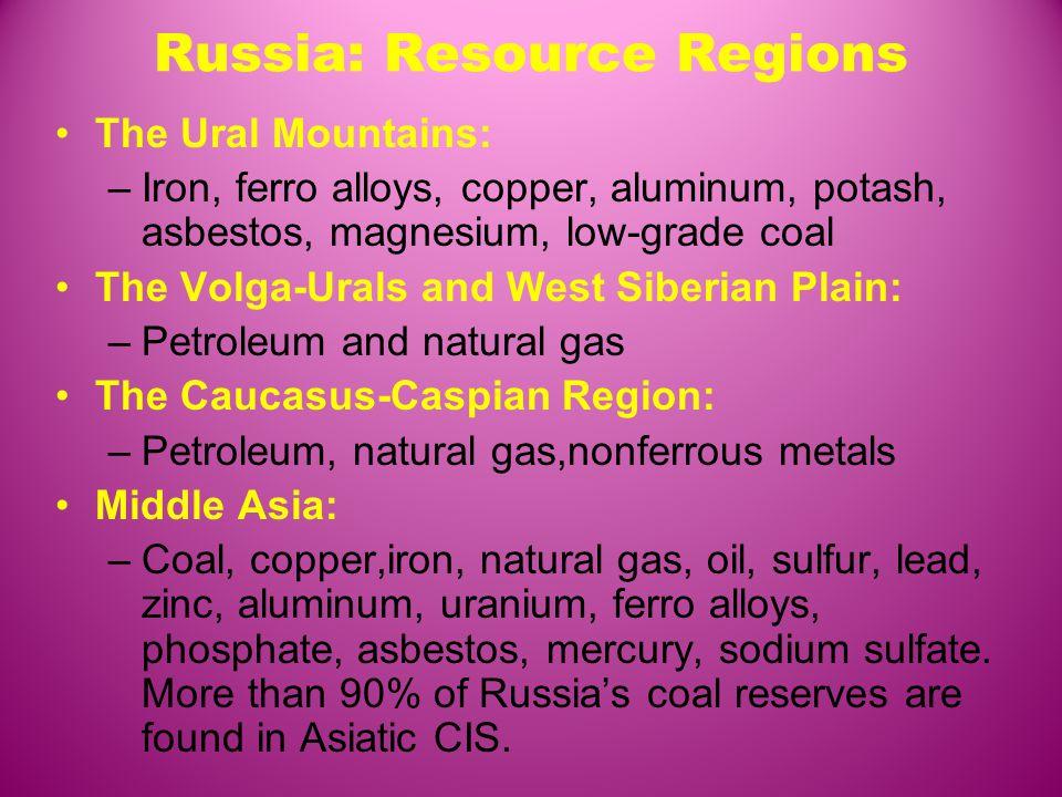 Russia: Resource Regions The Ural Mountains: –Iron, ferro alloys, copper, aluminum, potash, asbestos, magnesium, low-grade coal The Volga-Urals and West Siberian Plain: –Petroleum and natural gas The Caucasus-Caspian Region: –Petroleum, natural gas,nonferrous metals Middle Asia: –Coal, copper,iron, natural gas, oil, sulfur, lead, zinc, aluminum, uranium, ferro alloys, phosphate, asbestos, mercury, sodium sulfate.