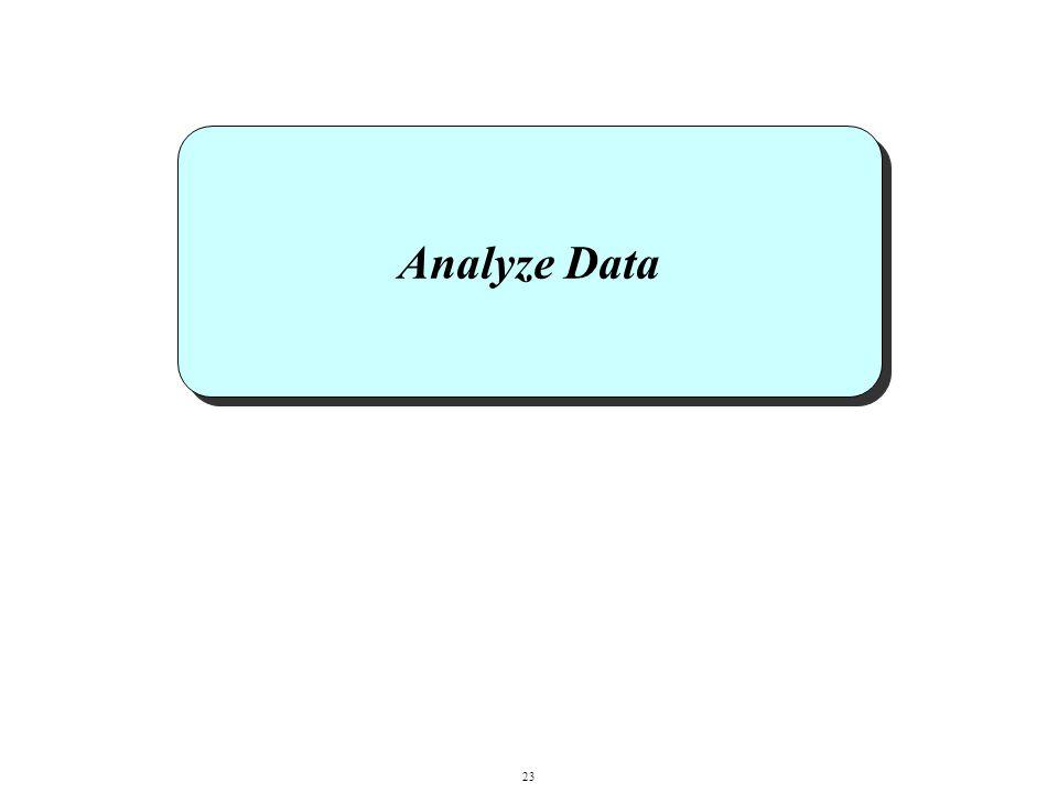 Analyze Data 23