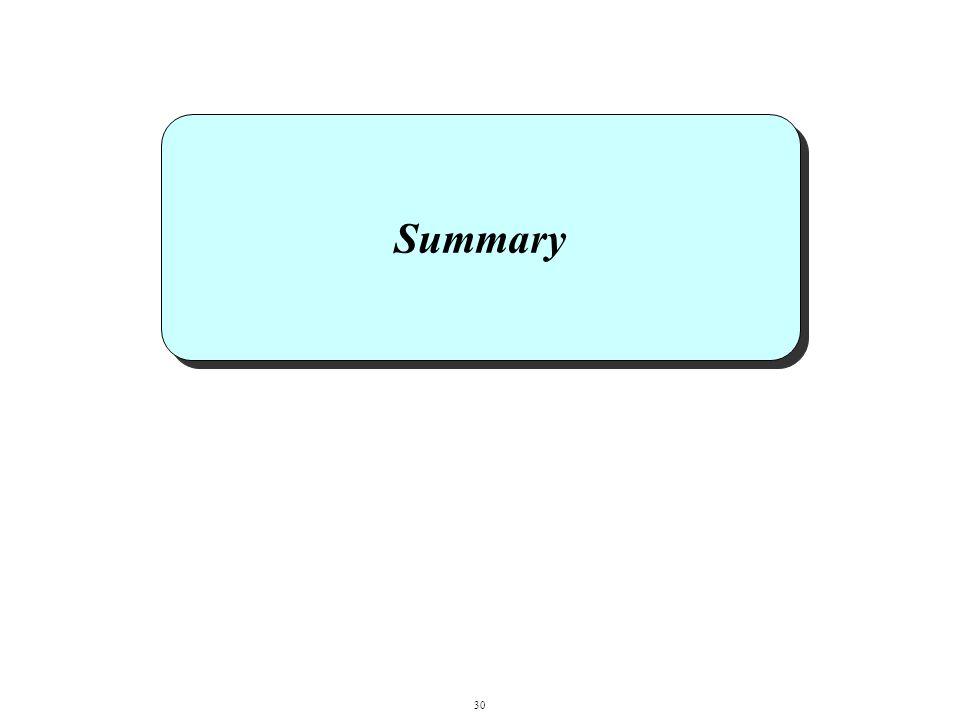 Summary 30