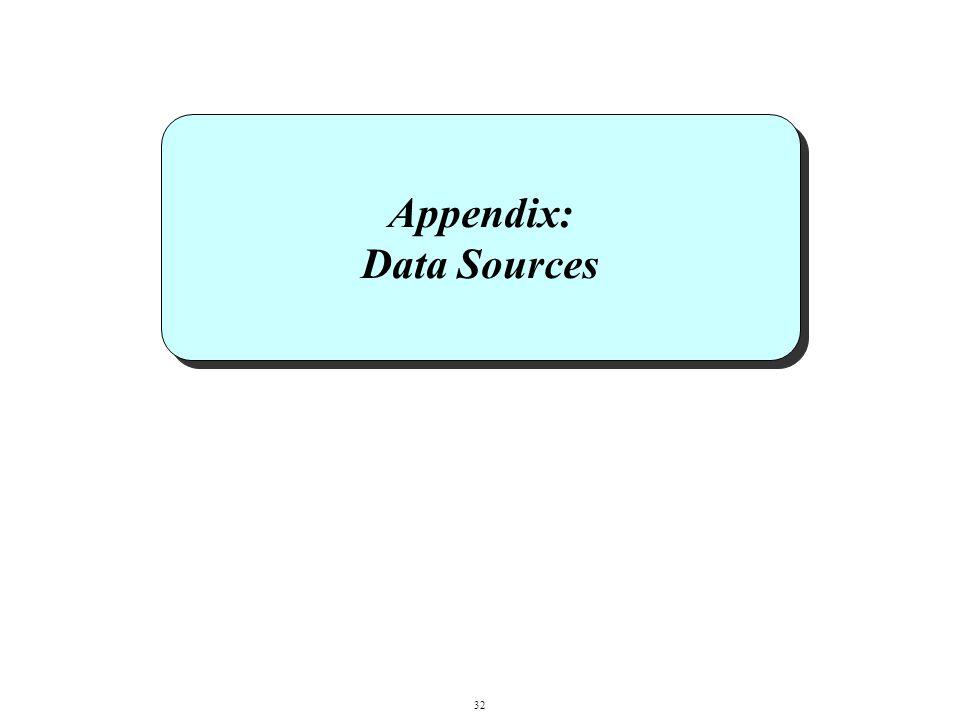 Appendix: Data Sources Appendix: Data Sources 32