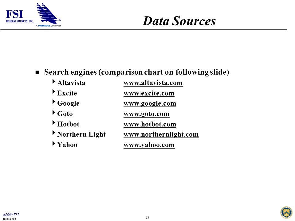  2000 FSI treasproc 33 Data Sources n Search engines (comparison chart on following slide)  Altavistawww.altavista.com  Excitewww.excite.com  Googlewww.google.com  Gotowww.goto.com  Hotbotwww.hotbot.com  Northern Lightwww.northernlight.com  Yahoowww.yahoo.com