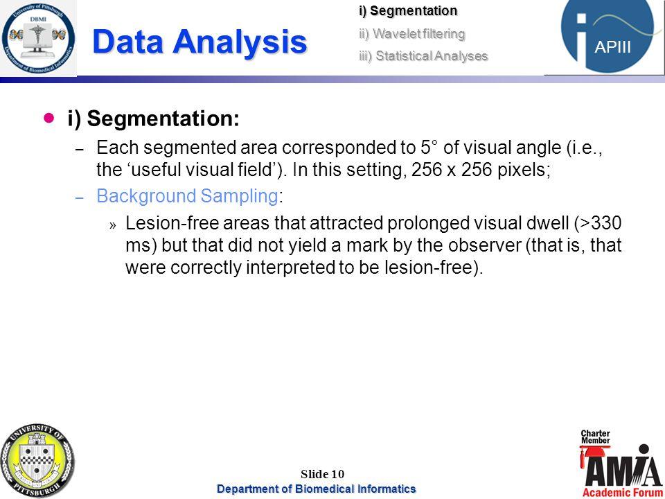 Department of Biomedical Informatics 10 APIII Slide 10 Data Analysis  i) Segmentation: – Each segmented area corresponded to 5° of visual angle (i.e.