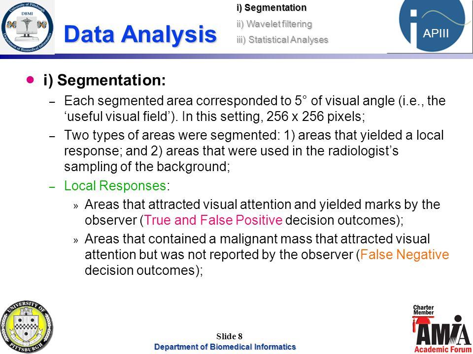 Department of Biomedical Informatics 8 APIII Slide 8 Data Analysis  i) Segmentation: – Each segmented area corresponded to 5° of visual angle (i.e.,