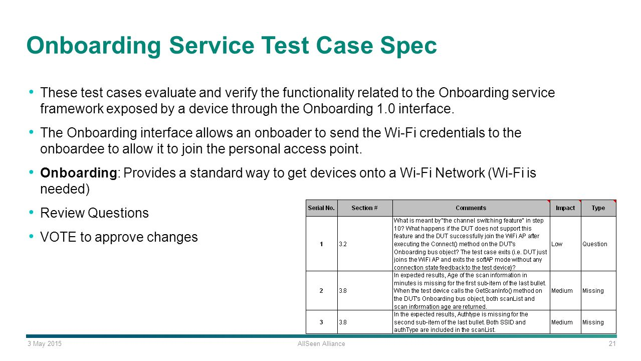 3 May 2015 AllSeen Alliance 21 Onboarding Service Test Case Spec These test cases evaluate and verify the functionality related to the Onboarding service framework exposed by a device through the Onboarding 1.0 interface.