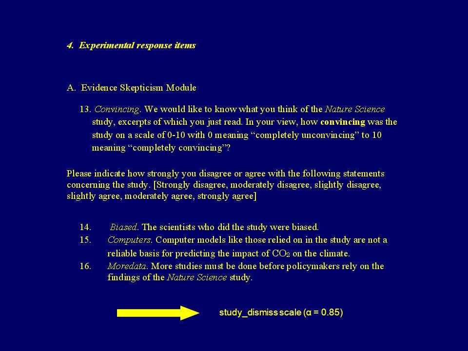 study_dismiss scale (α = 0.85)
