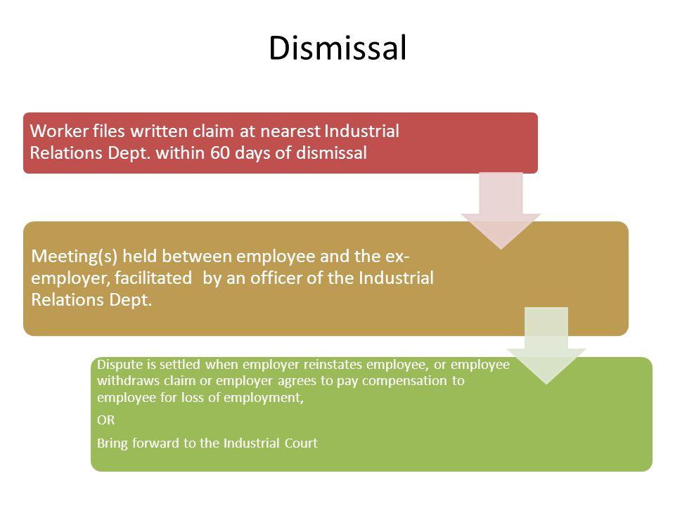 Dismissal Worker files written claim at nearest Industrial Relations Dept.