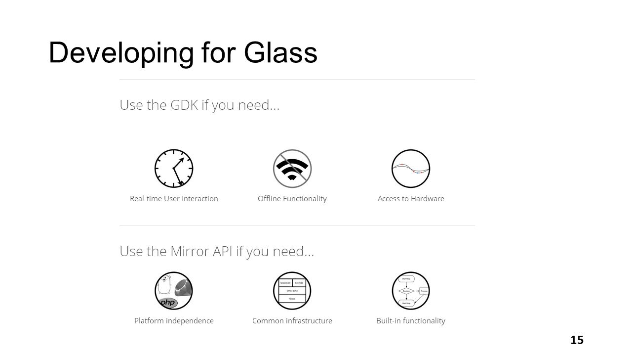 Developing for Glass 15