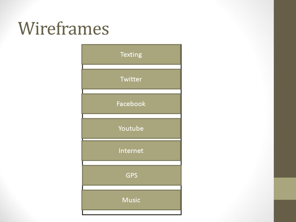 Wireframes Texting Twitter Facebook Youtube Internet GPS Music