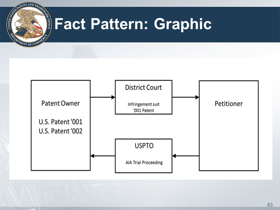 Fact Pattern: Graphic 83