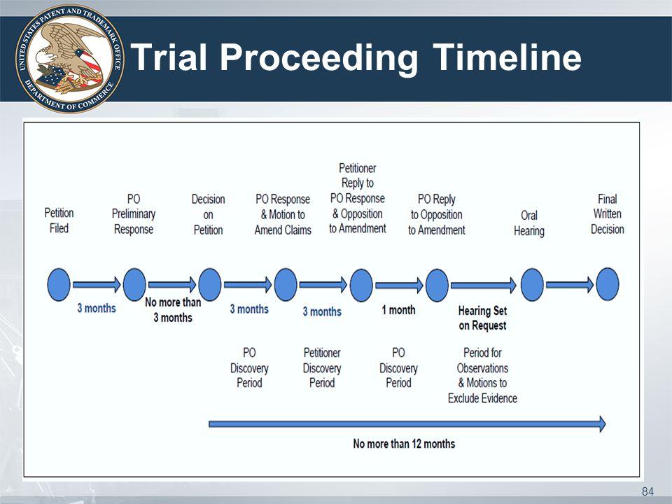 Trial Proceeding Timeline 84