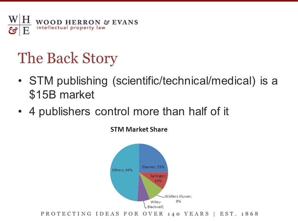 The Back Story STM publishing (scientific/technical/medical) is a $15B market 4 publishers control more than half of it