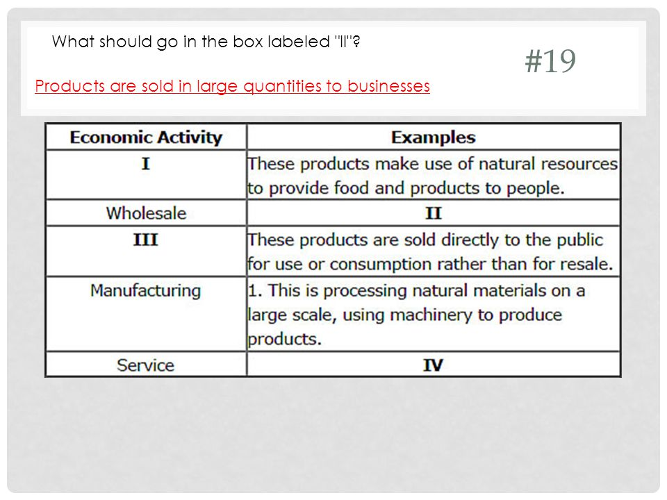 #19 What should go in the box labeled II Products are sold in large quantities to businesses