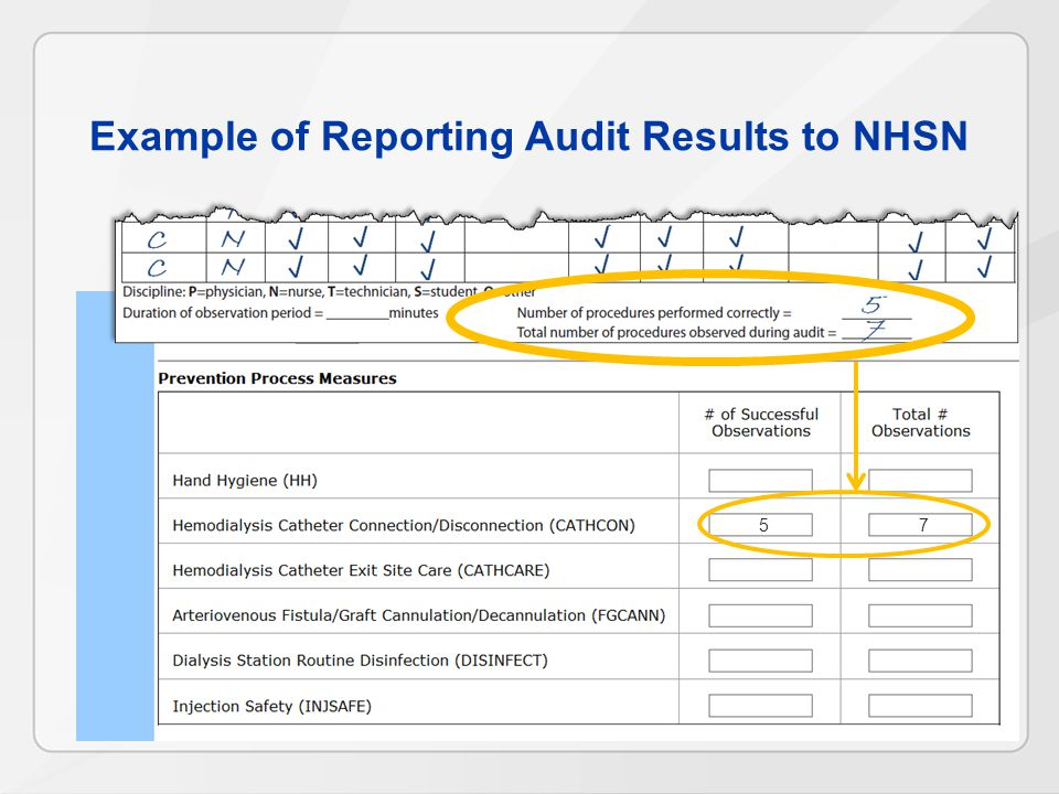 Example of Reporting Audit Results to NHSN 5 7