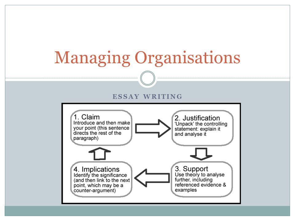 ESSAY WRITING Managing Organisations