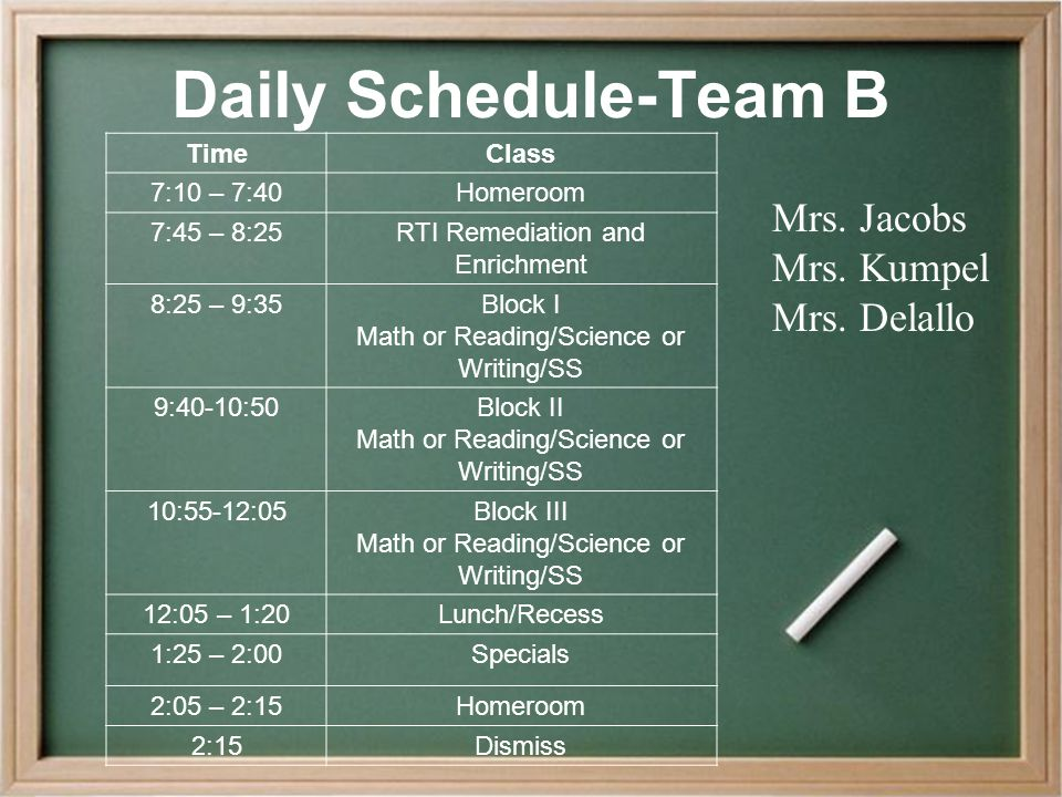 Daily Schedule-Team B TimeClass 7:10 – 7:40Homeroom 7:45 – 8:25RTI Remediation and Enrichment 8:25 – 9:35Block I Math or Reading/Science or Writing/SS