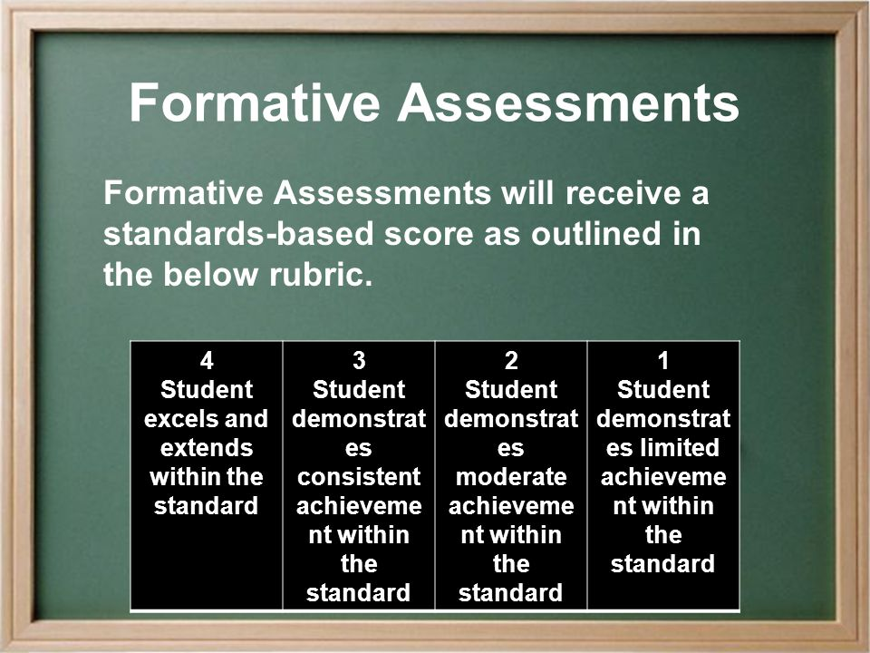 These assessments are used to measure student mastery of standards.