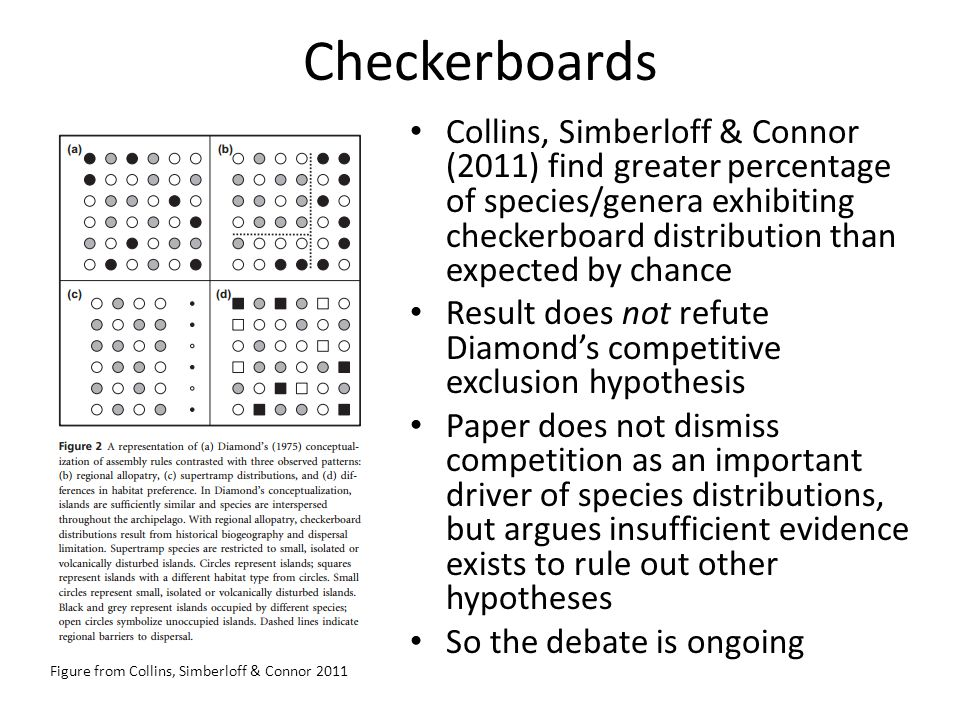 Checkerboards Collins, Simberloff & Connor (2011) find greater percentage of species/genera exhibiting checkerboard distribution than expected by chan