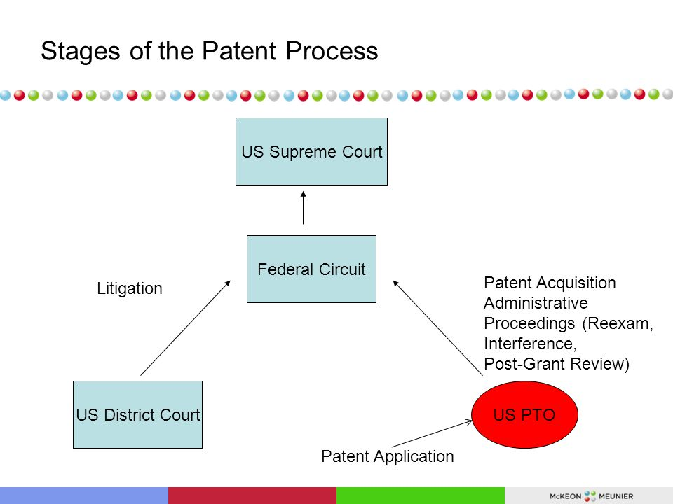 Role of Data in the Patent Process - Overview Step 1: Data in preparation of the patent application Examples Working examples Prophetic examples US versus EP and JP Relevant in the decision of when to file Influenced by shift to first-to-file