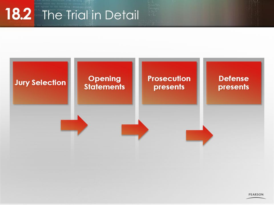 The Trial in Detail 18.2 Jury Selection Opening Statements Prosecution presents Defense presents