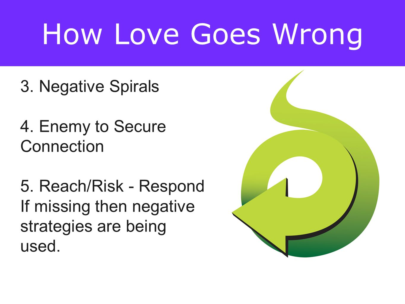 3. Negative Spirals 4. Enemy to Secure Connection 5. Reach/Risk - Respond If missing then negative strategies are being used. How Love Goes Wrong