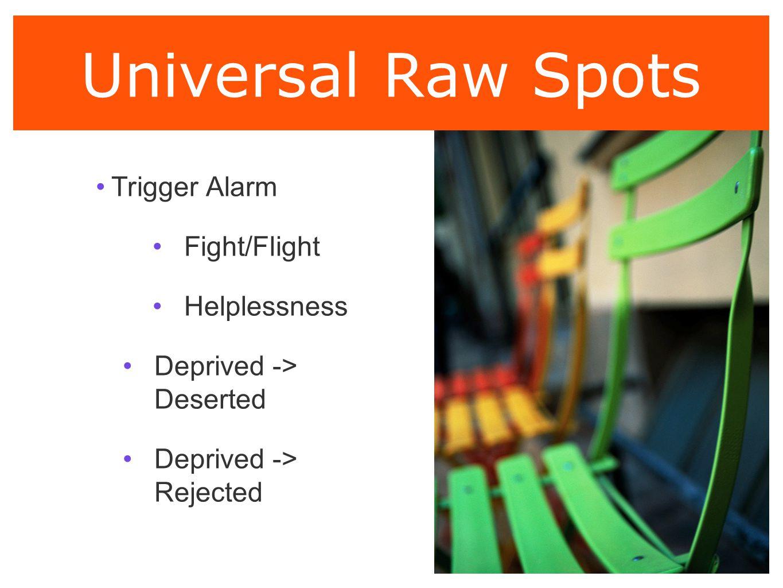 Universal Raw Spots Trigger Alarm Fight/Flight Helplessness Deprived -> Deserted Deprived -> Rejected