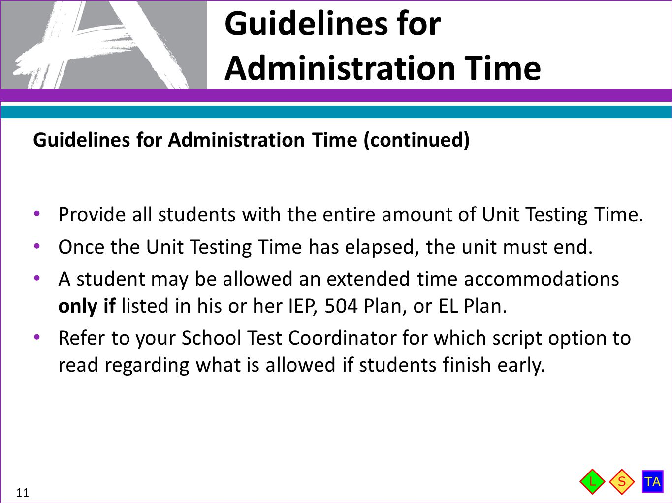 Guidelines for Administration Time 11 Guidelines for Administration Time (continued) Provide all students with the entire amount of Unit Testing Time.