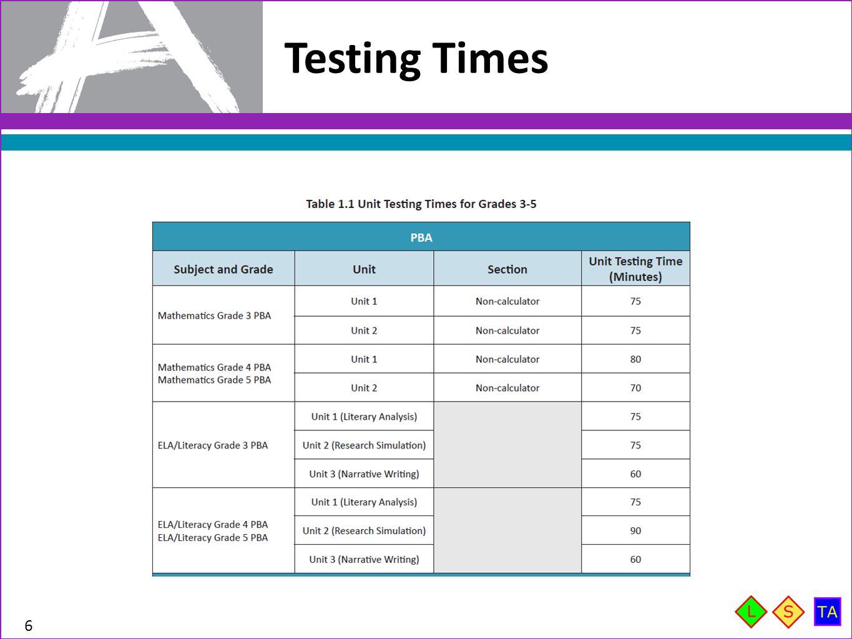 Testing Times 6
