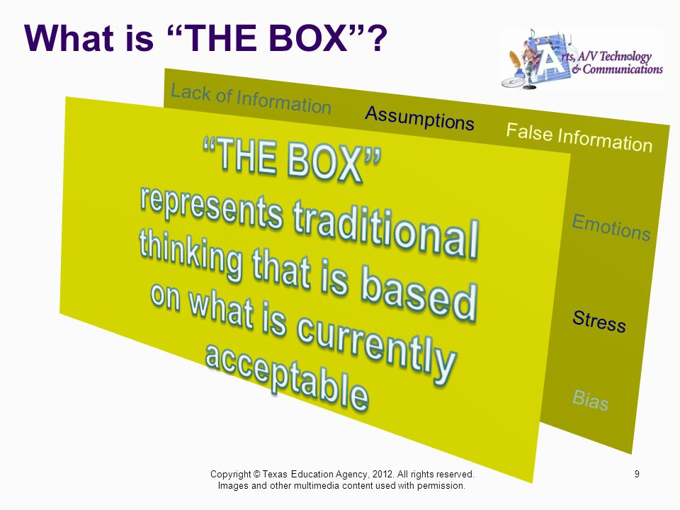 What is THE BOX . Copyright © Texas Education Agency, 2012.