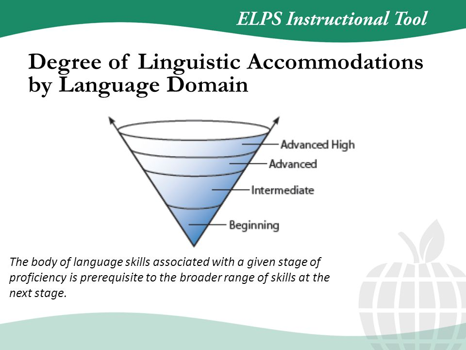 Degree of Linguistic Accommodations by Language Domain The body of language skills associated with a given stage of proficiency is prerequisite to the broader range of skills at the next stage.
