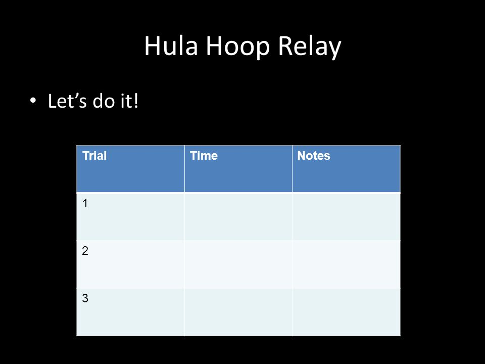 Hula Hoop Relay Let's do it! TrialTimeNotes 1 2 3