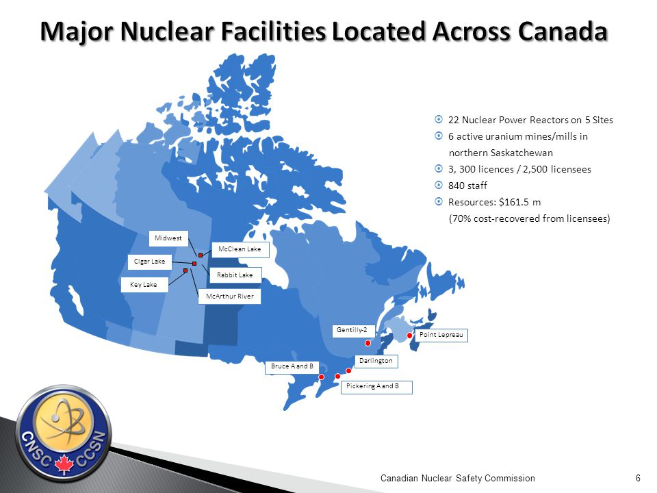  Canada signed September 14, 2005  March 25, 2014 - Prime Minister Stephen Harper announced the ratification of the Convention at the Nuclear Security Summit Canadian Nuclear Safety Commission 27