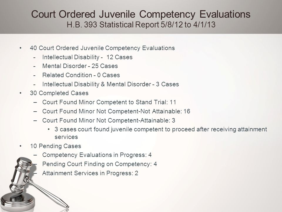 Court Ordered Juvenile Competency Evaluations H.B. 393 Statistical Report 5/8/12 to 4/1/13 40 Court Ordered Juvenile Competency Evaluations –Intellect