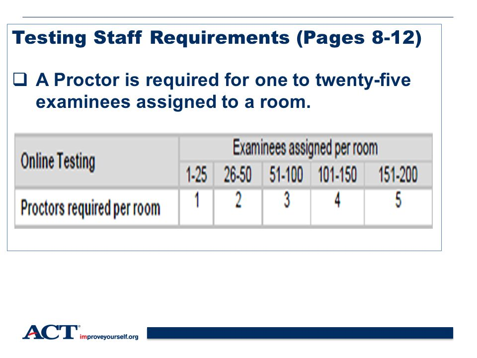 58 Testing Staff Requirements (Pages 8-12)  A Proctor is required for one to twenty-five examinees assigned to a room.