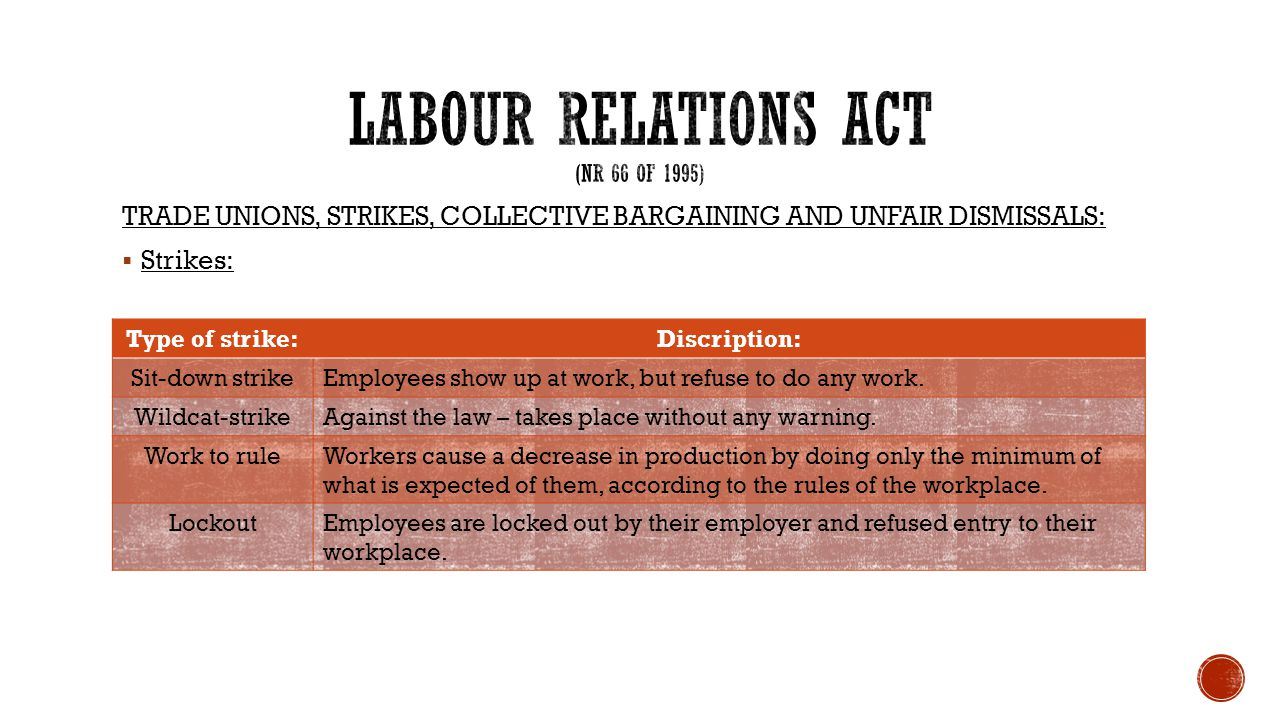 TRADE UNIONS, STRIKES, COLLECTIVE BARGAINING AND UNFAIR DISMISSALS:  Strikes: Type of strike:Discription: Sit-down strikeEmployees show up at work, b