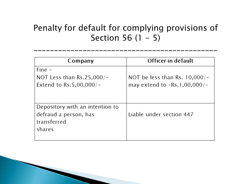 Penalty for default for complying provisions of Section 56 (1 - 5) _____________________________________________ CompanyOfficer in default Fine - NOT Less than Rs.25,000/- Extend to Rs.5,00,000/- NOT be less than Rs.