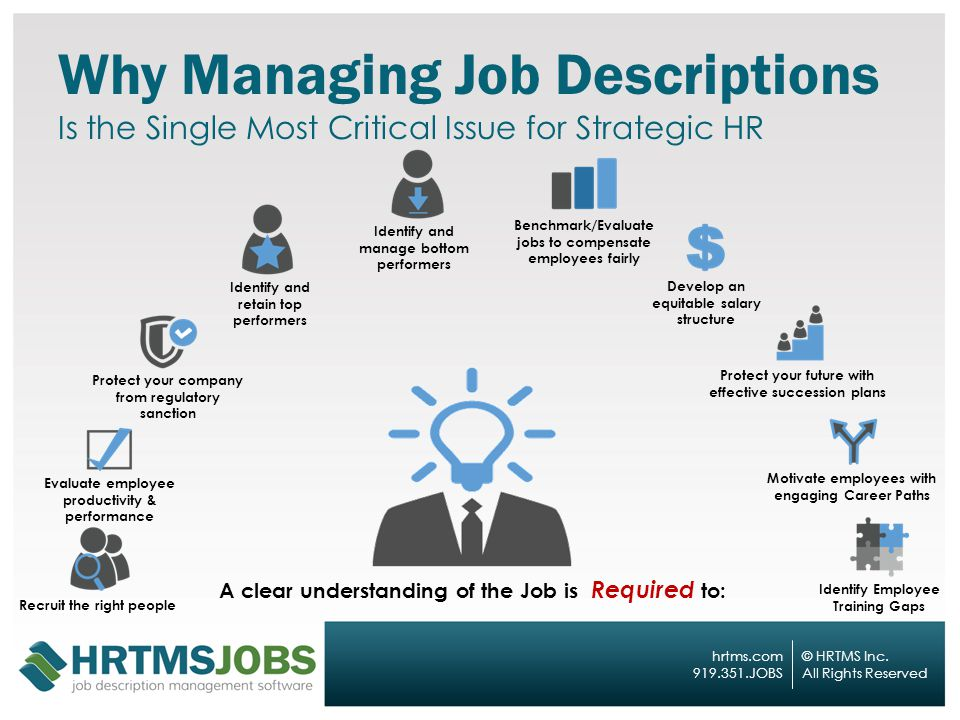 © HRTMS Inc. All Rights Reserved hrtms.com 919.351.JOBS Are Your Job Descriptions Ignored?