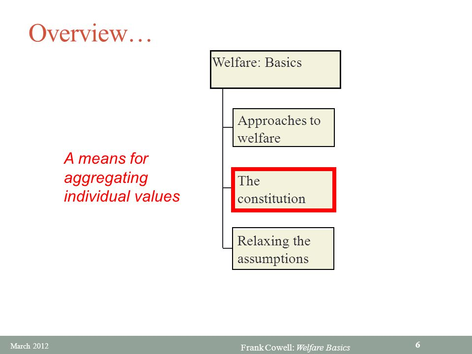 Frank Cowell: Welfare Basics The constitution: assessment  The constitution is a general approach to the welfare- economics problem  Focuses on a method of aggregating individual orderings (not utility levels)  At first sight Arrow result may appear amazing or depressingly realistic  Clearly some progress is possible by relaxing one or other of the axioms – particularly IIA  Its main contribution is to point up the limitations of a general approach to social decision making March 2012 27