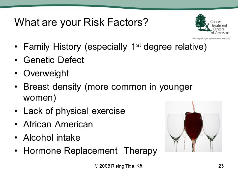 What are your Risk Factors.