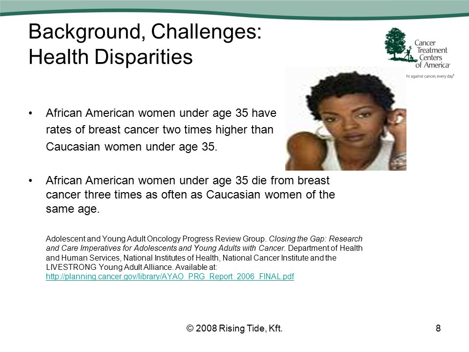 Background, Challenges: Health Disparities African American women under age 35 have rates of breast cancer two times higher than Caucasian women under age 35.