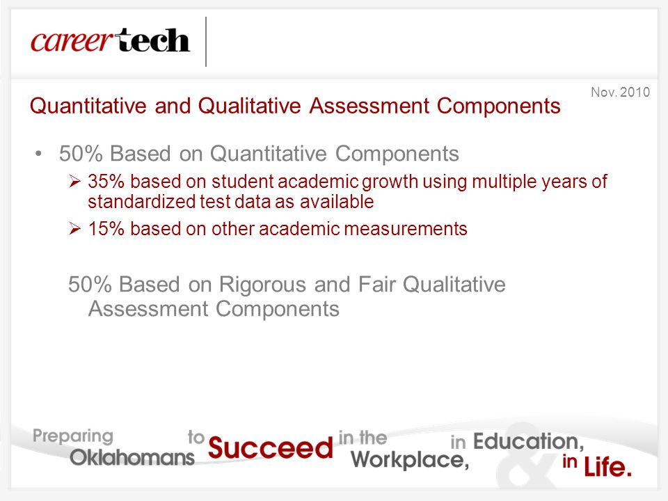 Quantitative and Qualitative Assessment Components 50% Based on Quantitative Components  35% based on student academic growth using multiple years of