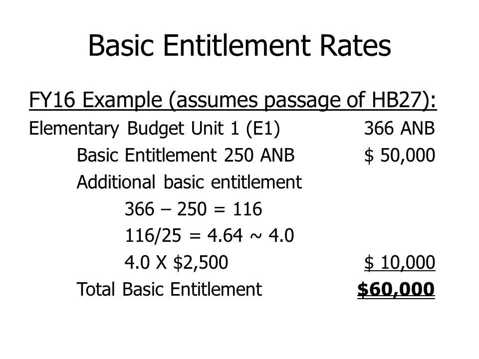 Basic Entitlement Rates FY16 Example (assumes passage of HB27): Elementary Budget Unit 1 (E1)366 ANB Basic Entitlement 250 ANB$ 50,000 Additional basic entitlement 366 – 250 = 116 116/25 = 4.64 ~ 4.0 4.0 X $2,500$ 10,000 Total Basic Entitlement $60,000