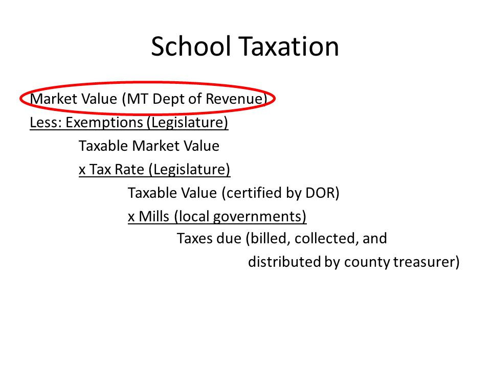 Market Value (MT Dept of Revenue) Less: Exemptions (Legislature) Taxable Market Value x Tax Rate (Legislature) Taxable Value (certified by DOR) x Mills (local governments) Taxes due (billed, collected, and distributed by county treasurer) School Taxation