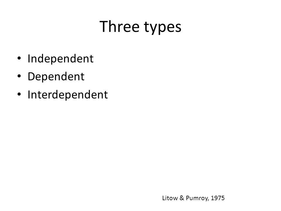 Three types Independent Dependent Interdependent Litow & Pumroy, 1975
