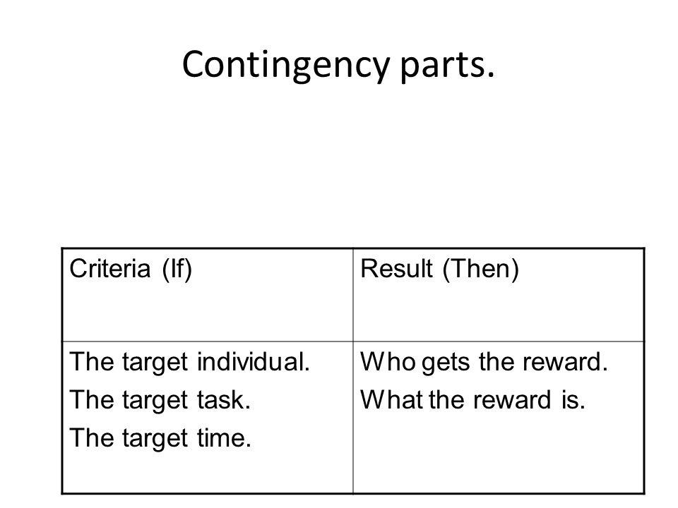 Caution Group contingencies manipulate powerful forces in a classroom...