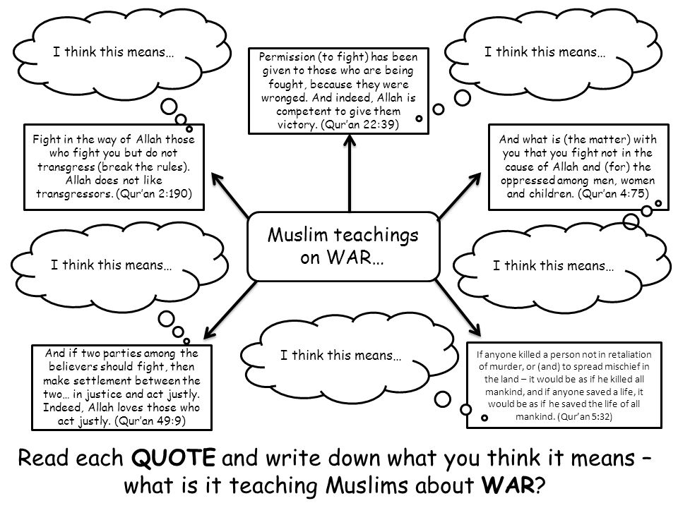 Read each QUOTE and write down what you think it means – what is it teaching Muslims about WAR? Muslim teachings on WAR… Fight in the way of Allah tho