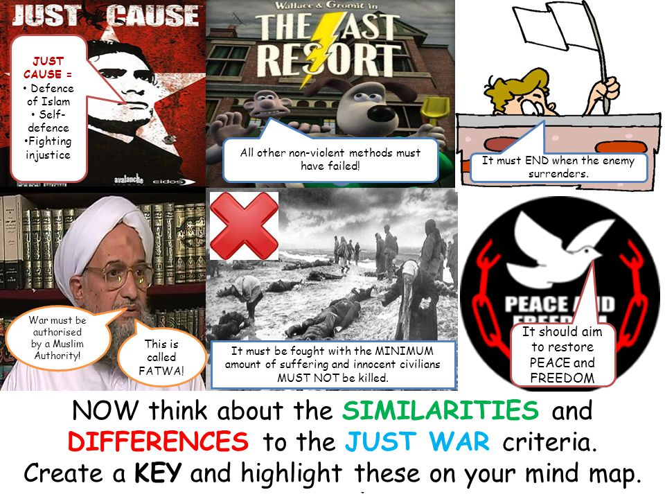 I say its OK! Can you work out the 6 conditions of a Muslim JUST/HOLY war from the picture clues? THINK – PAIR – SHARE (everyone on their mini whitebo