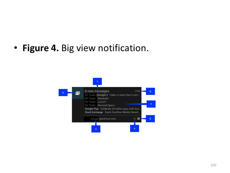 Figure 4. Big view notification. 100